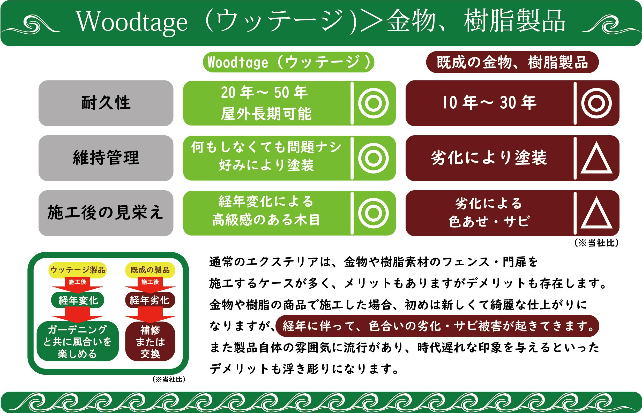 Woodtageページ用画像製品案内_製品案内